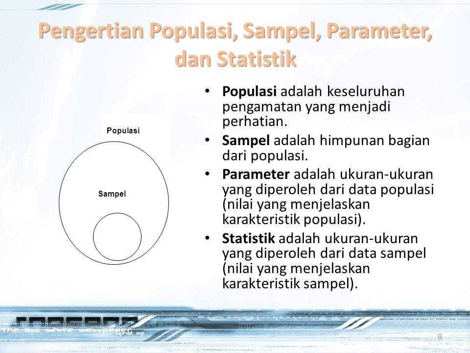 Pengertian Populasi, Sampel, Parameter, dan Statistik Populasi adalah keseluruhan pengamatan yang menjadi perhatian. Sampel adalah himpunan bagian dar