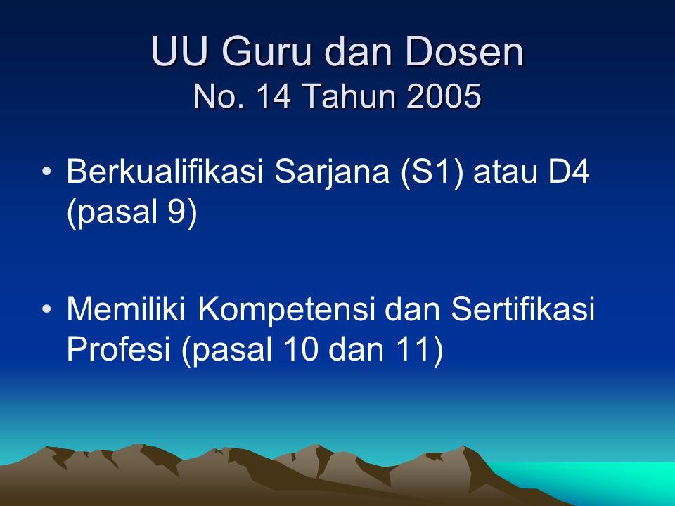 UU Guru dan Dosen No. 14 Tahun 2005 Berkualifikasi Sarjana (S1) atau D4 (pasal 9) Memiliki Kompetensi dan Sertifikasi Profesi (pasal 10 dan 11)