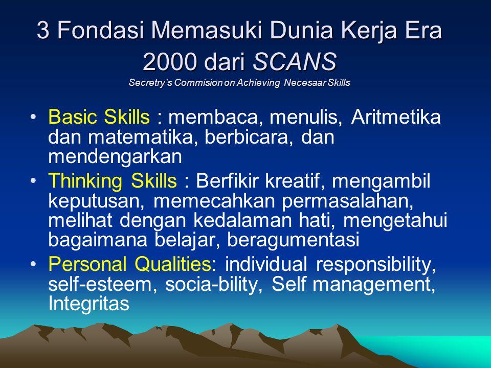 3 Fondasi Memasuki Dunia Kerja Era 2000 dari SCANS Secretry's Commision on Achieving Necesaar Skills Basic Skills : membaca, menulis, Aritmetika dan m