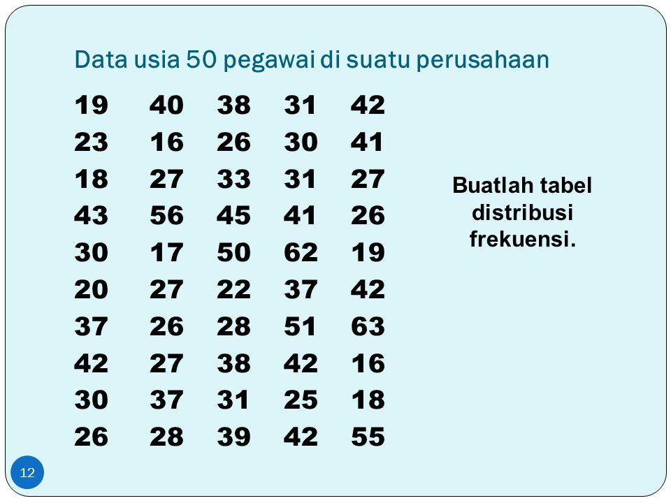 Data usia 50 pegawai di suatu perusahaan 19 40 38 31 42 23 16 26 30 41 18 27 33 31 27 43 56 45 41 26 30 17 50 62 19 20 27 22 37 42 37 26 28 51 63 42 2