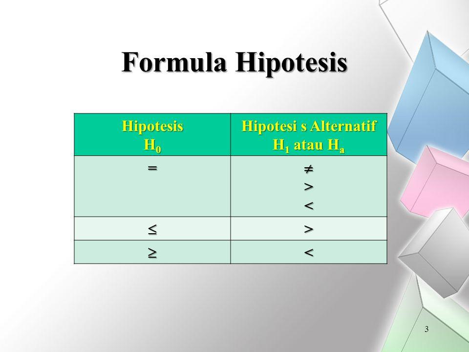 Pengujian Hipotesis bagi Proporsi Populasi Hipotesis Nol Hipotesis Alternatif Statistik UjiKriteria Keputusan H 0 : p = p 0 H 1 : p  p 0 H 0 ditolak jika z hit > z  /2 atau z hit < - z  /2 H 0 : p = p 0 H 0 : p  p 0 H 1 : p < p 0 H 0 ditolak jika z hit < - z  H 0 : p = p 0 H 0 : p  p 0 H 1 : p > p 0 H 0 ditolak jika z hit > z  24