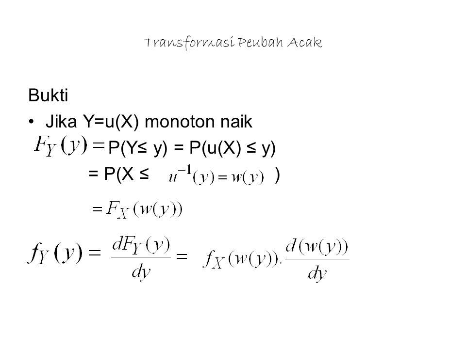 Bukti Jika Y=u(X) monoton naik P(Y≤ y) = P(u(X) ≤ y) = P(X ≤ ) Transformasi Peubah Acak