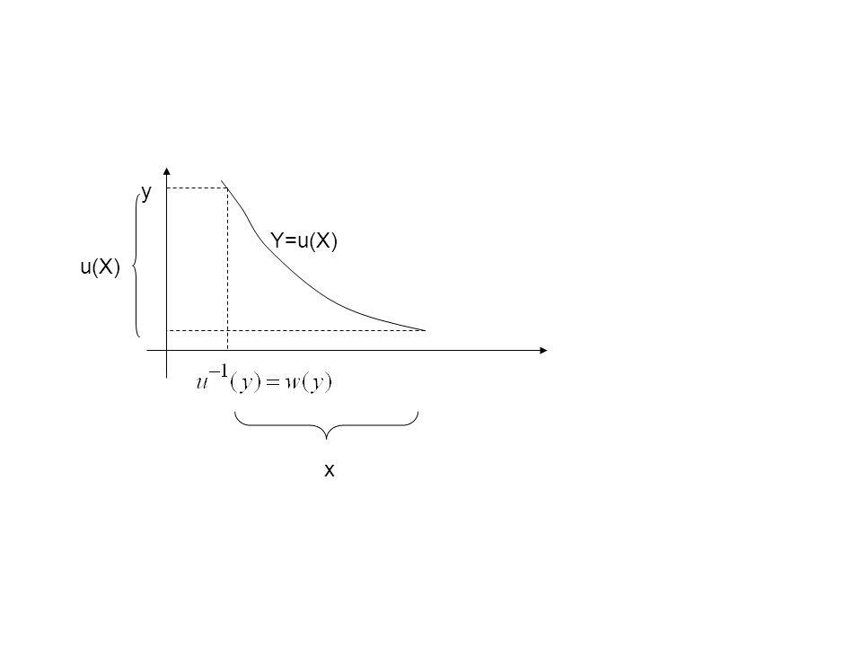 y Y=u(X) u(X) x