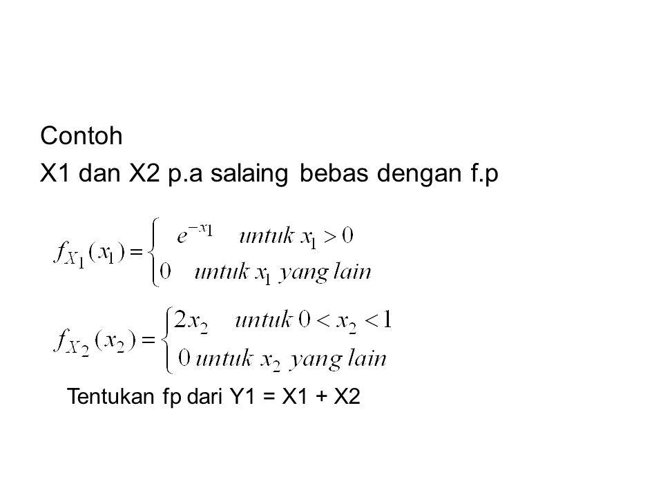 Contoh X1 dan X2 p.a salaing bebas dengan f.p Tentukan fp dari Y1 = X1 + X2