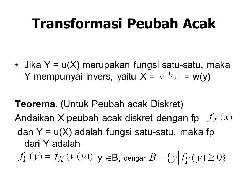 Transformasi Peubah Acak Jika Y = u(X) merupakan fungsi satu-satu, maka Y mempunyai invers, yaitu X = = w(y) Teorema. (Untuk Peubah acak Diskret) Anda