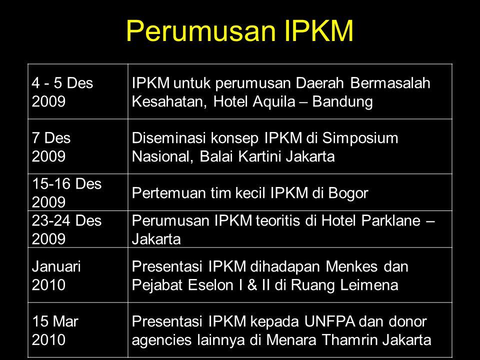 Perumusan IPKM 4 - 5 Des 2009 IPKM untuk perumusan Daerah Bermasalah Kesahatan, Hotel Aquila – Bandung 7 Des 2009 Diseminasi konsep IPKM di Simposium