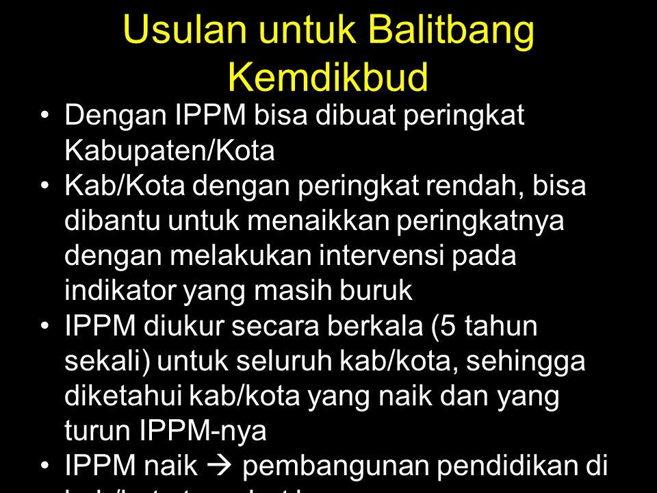 Usulan untuk Balitbang Kemdikbud Dengan IPPM bisa dibuat peringkat Kabupaten/Kota Kab/Kota dengan peringkat rendah, bisa dibantu untuk menaikkan perin