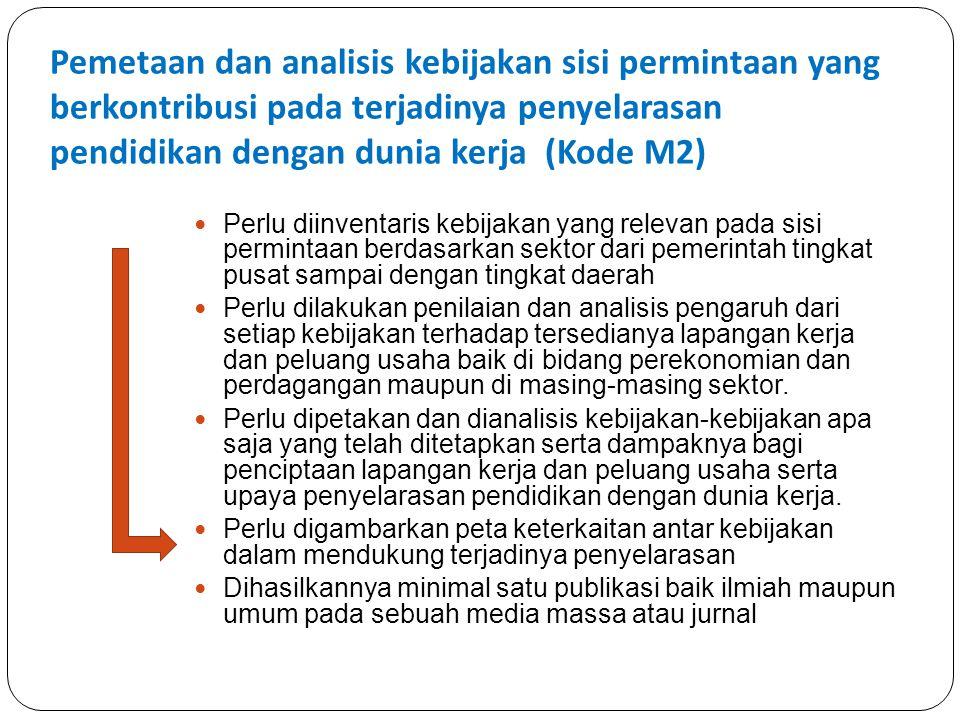 Pemetaan dan analisis kebijakan sisi permintaan yang berkontribusi pada terjadinya penyelarasan pendidikan dengan dunia kerja (Kode M2) Perlu diinvent