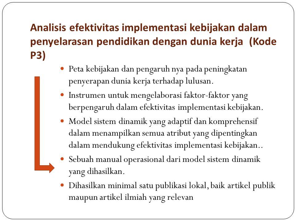 Analisis efektivitas implementasi kebijakan dalam penyelarasan pendidikan dengan dunia kerja (Kode P3) Peta kebijakan dan pengaruh nya pada peningkata