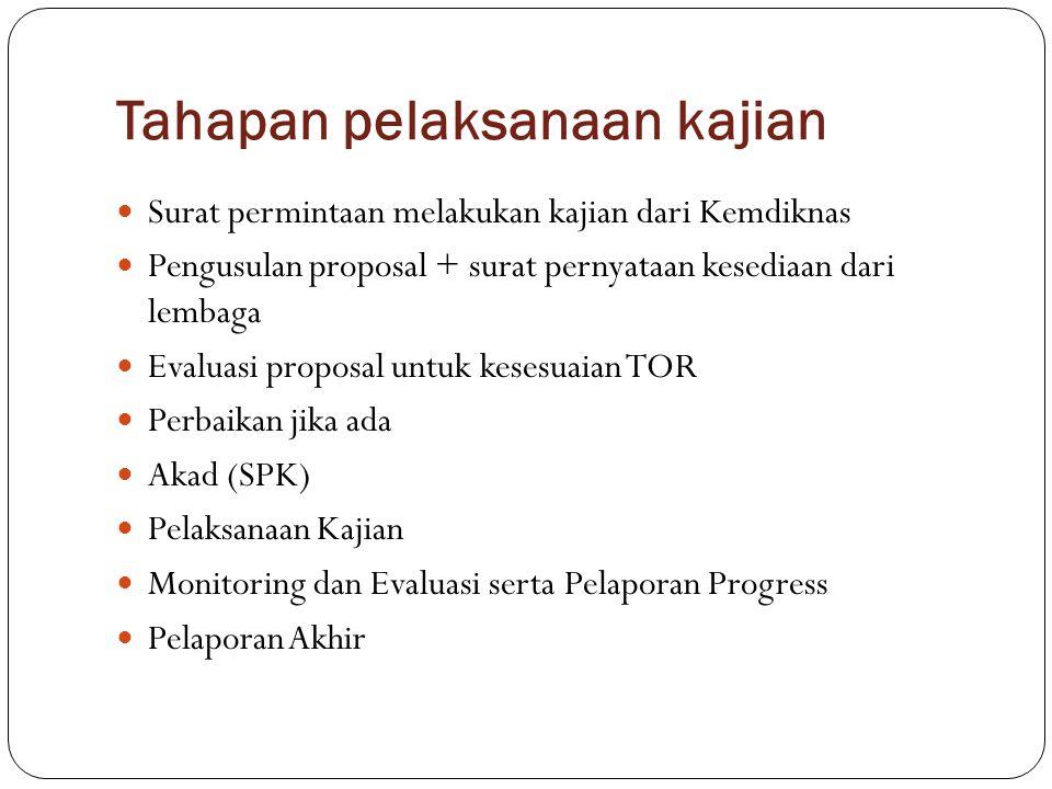 Tahapan pelaksanaan kajian Surat permintaan melakukan kajian dari Kemdiknas Pengusulan proposal + surat pernyataan kesediaan dari lembaga Evaluasi pro