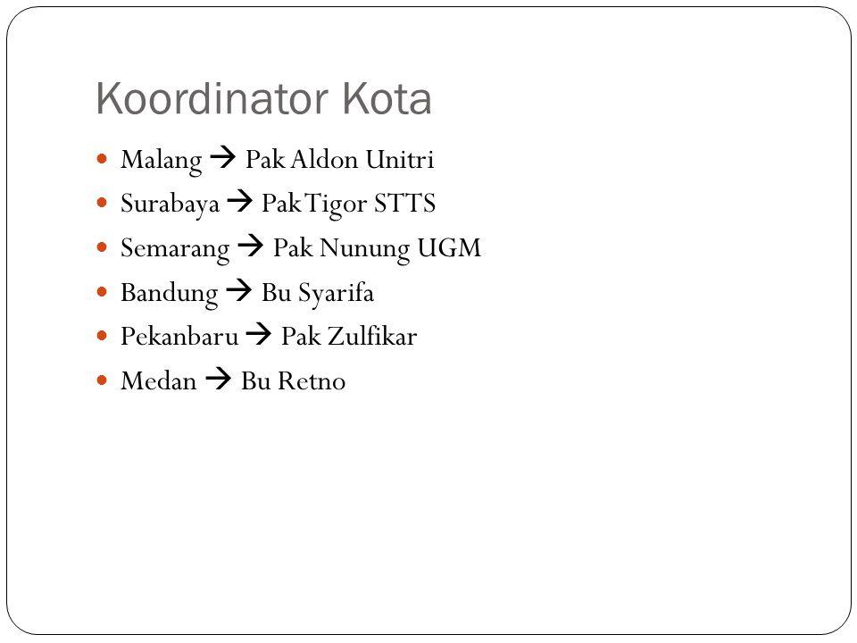 Koordinator Kota Malang  Pak Aldon Unitri Surabaya  Pak Tigor STTS Semarang  Pak Nunung UGM Bandung  Bu Syarifa Pekanbaru  Pak Zulfikar Medan  Bu Retno