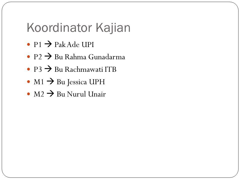 Koordinator Kajian P1  Pak Ade UPI P2  Bu Rahma Gunadarma P3  Bu Rachmawati ITB M1  Bu Jessica UPH M2  Bu Nurul Unair