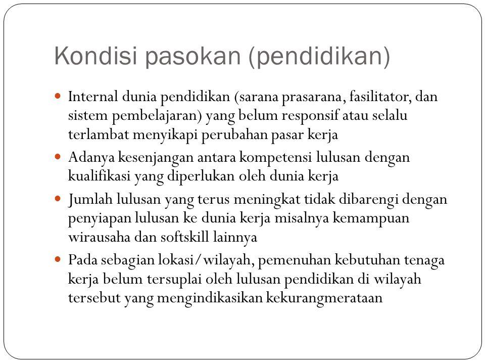 Penetapan Lokasi Kajian Rasionalitas terhadap keterbatasan waktu maka ditetapkan dua Wilayah yaitu Pulau Sumatra dan Pulau Jawa Untuk dapat melakukan analisis yang lebih mendalam maka kajian dilakukan pada basis Kota/Kabupaten Pemilihan Kota/kabupaten didasarkan pada keterwakilan karakteristik kota baik dari ukuran kota/kabupaten