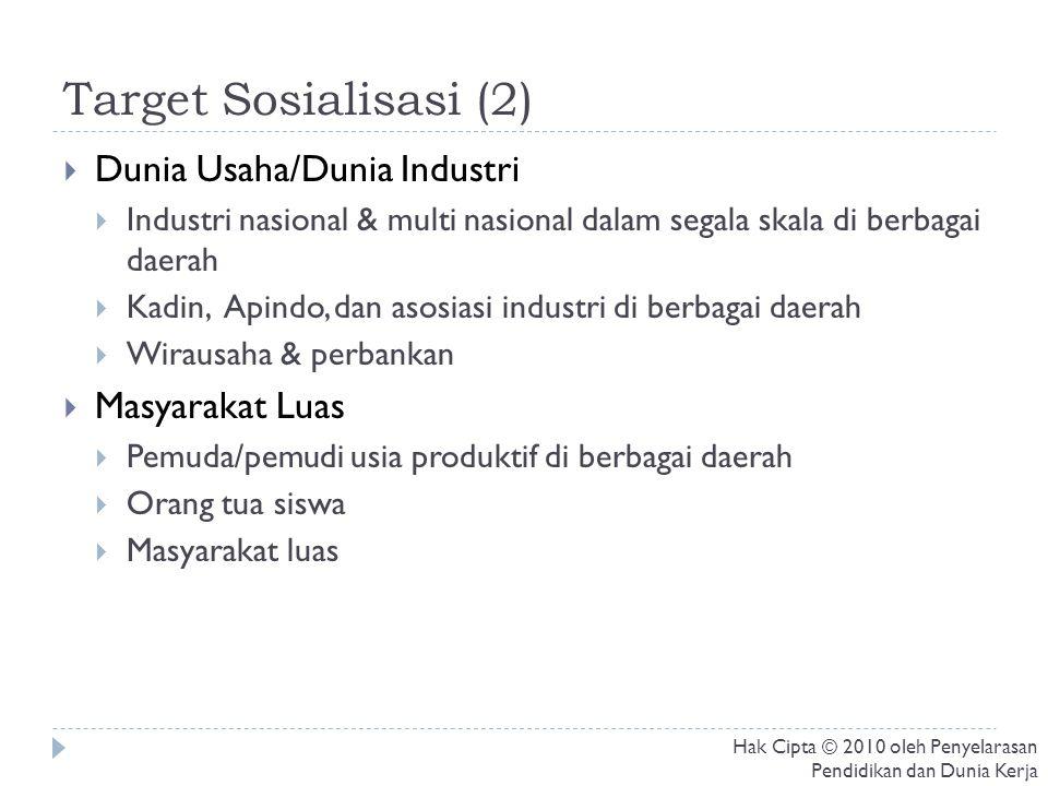 Target Sosialisasi (2)  Dunia Usaha/Dunia Industri  Industri nasional & multi nasional dalam segala skala di berbagai daerah  Kadin, Apindo, dan as
