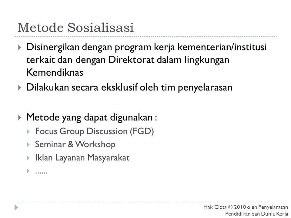Metode Sosialisasi  Disinergikan dengan program kerja kementerian/institusi terkait dan dengan Direktorat dalam lingkungan Kemendiknas  Dilakukan secara eksklusif oleh tim penyelarasan  Metode yang dapat digunakan :  Focus Group Discussion (FGD)  Seminar & Workshop  Iklan Layanan Masyarakat ......