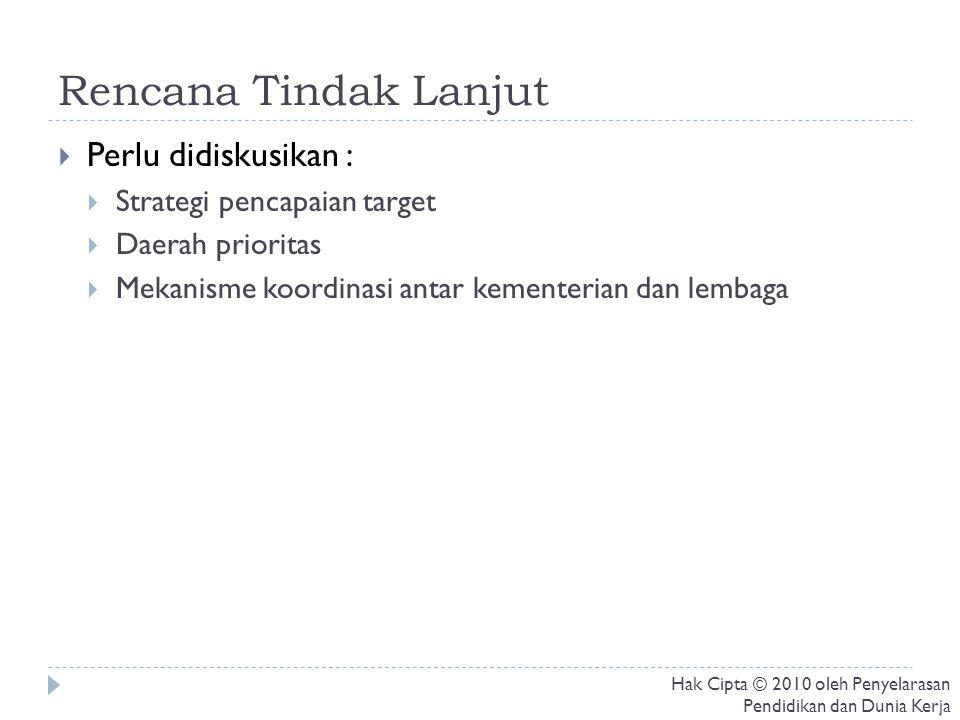 Rencana Tindak Lanjut  Perlu didiskusikan :  Strategi pencapaian target  Daerah prioritas  Mekanisme koordinasi antar kementerian dan lembaga Hak Cipta © 2010 oleh Penyelarasan Pendidikan dan Dunia Kerja