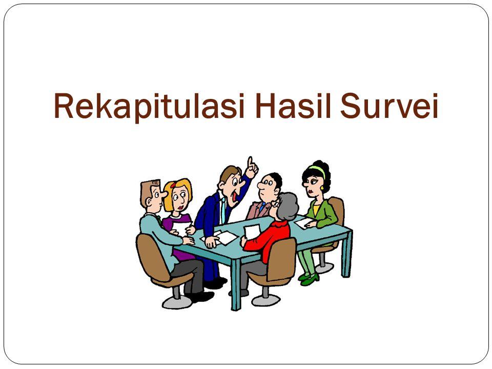 Rekapitulasi Hasil Survei