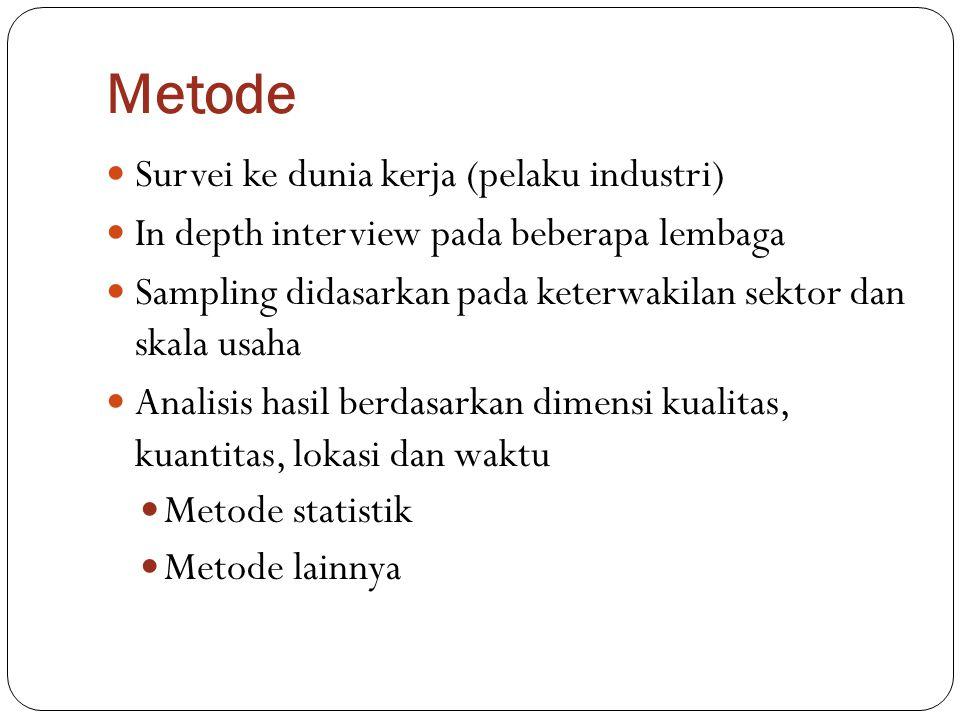 Metode Survei ke dunia kerja (pelaku industri) In depth interview pada beberapa lembaga Sampling didasarkan pada keterwakilan sektor dan skala usaha Analisis hasil berdasarkan dimensi kualitas, kuantitas, lokasi dan waktu Metode statistik Metode lainnya