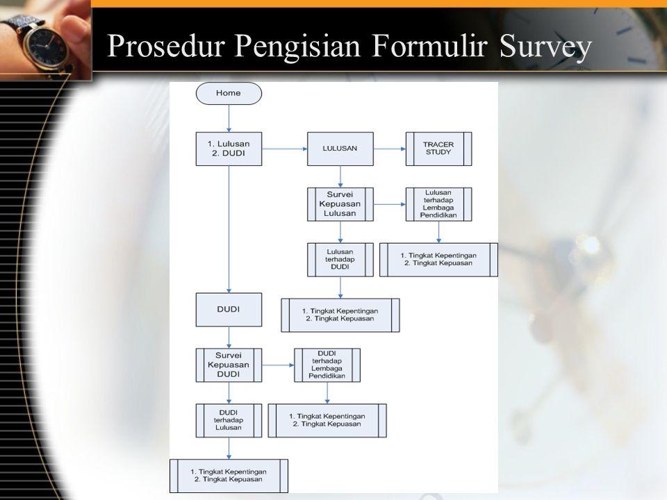 Prosedur Pengisian Formulir Survey