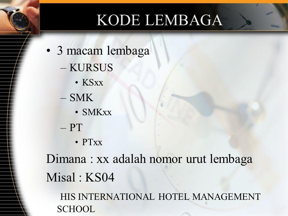 KODE LEMBAGA 3 macam lembaga –KURSUS KSxx –SMK SMKxx –PT PTxx Dimana : xx adalah nomor urut lembaga Misal : KS04 HIS INTERNATIONAL HOTEL MANAGEMENT SCHOOL
