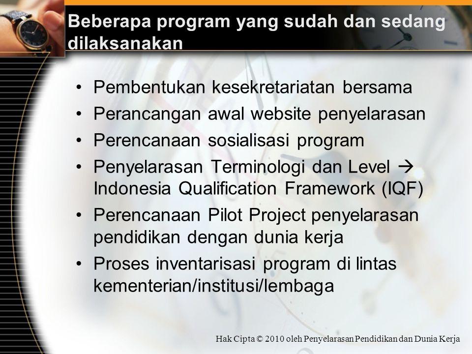 Beberapa program yang sudah dan sedang dilaksanakan Pembentukan kesekretariatan bersama Perancangan awal website penyelarasan Perencanaan sosialisasi