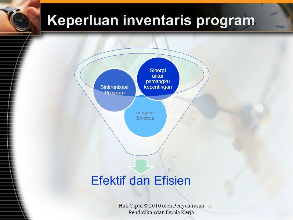 Keperluan inventaris program Efektif dan Efisien Integrasi Program Sinkronisasi Program Sinergi antar pemangku kepentingan Hak Cipta © 2010 oleh Penyelarasan Pendidikan dan Dunia Kerja