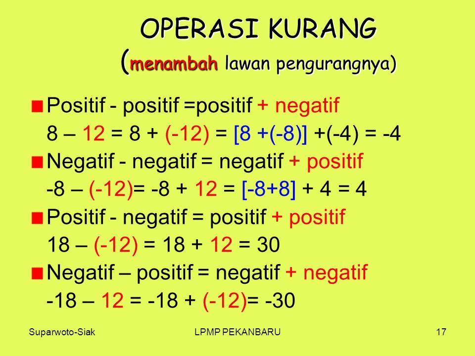 Suparwoto-SiakLPMP PEKANBARU16 Operasi jumlah Positif + positif = positif 4 + 6 = 10, 5 + 8 = 13, 7 + 9 = 16, dst. Negatif + negatif = negatif -4 +(-6