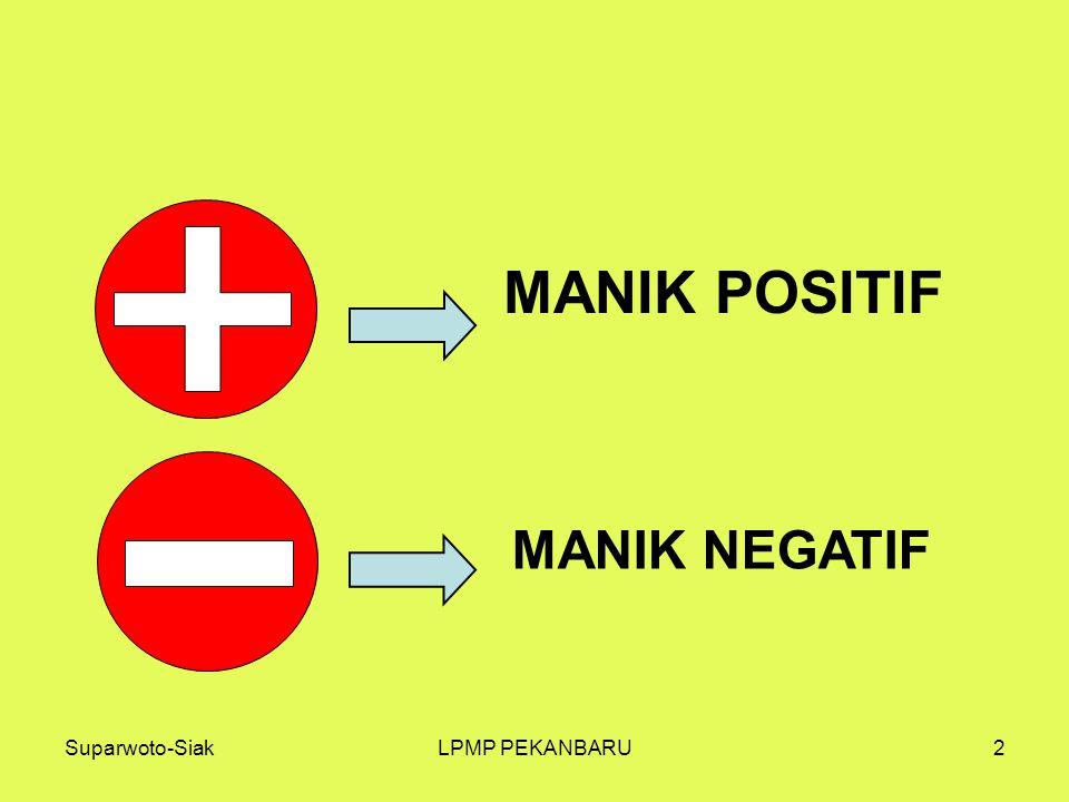 Suparwoto-SiakLPMP PEKANBARU12 Negatif Dikurang Positif -3 - 2 = .