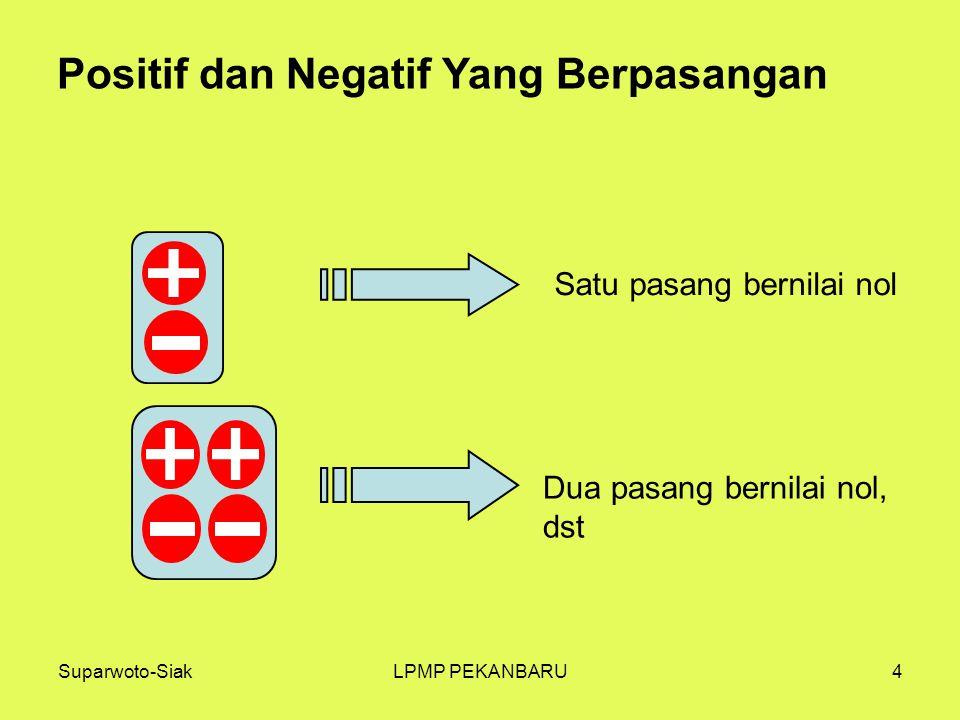 Suparwoto-SiakLPMP PEKANBARU14 Masih Negatif Dikurang negatif -4 – (-2) = .
