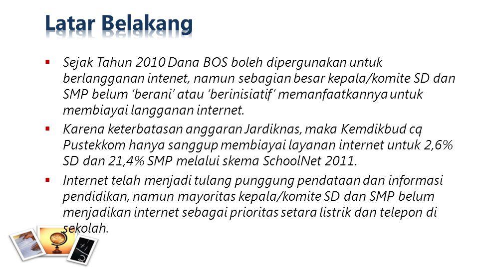  Peraturan Menteri Pendidikan dan Kebudayaan Nomor 51 Tahun 2011 tentang Petunjuk Teknis BOS 2012  Bab V Penggunaan Dana BOS