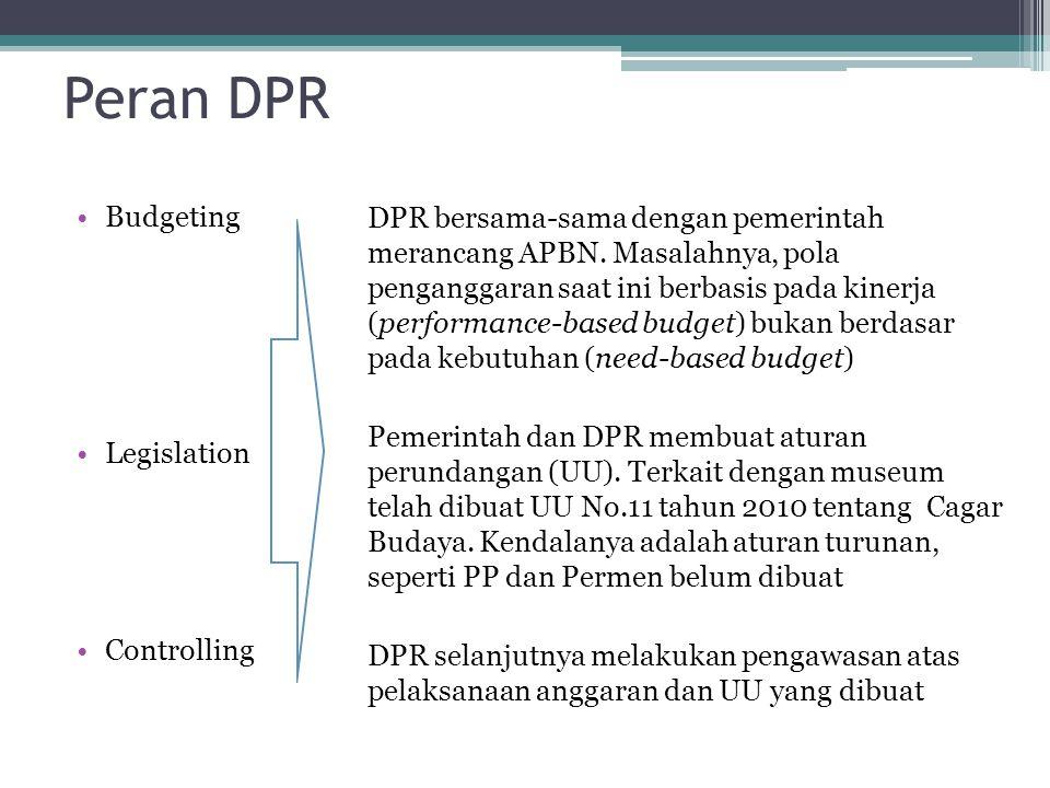 Peran DPR Budgeting Legislation Controlling DPR bersama-sama dengan pemerintah merancang APBN.