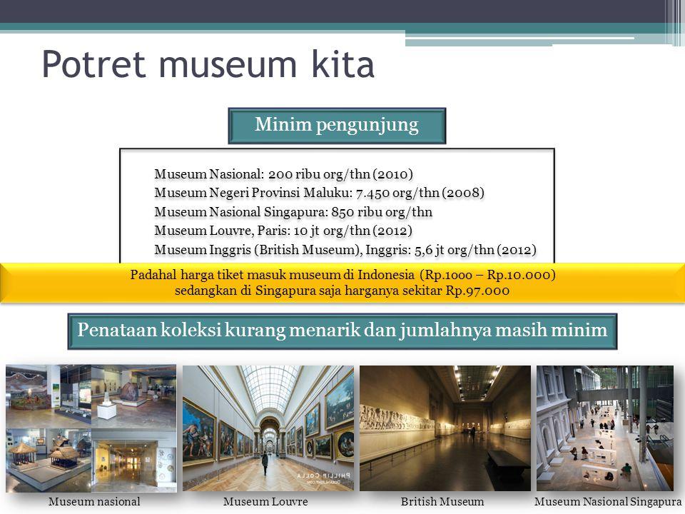 Museum bukan semata-mata alat untuk mencegah bahaya kemiskinan kebudayaan suatu bangsa, tetapi suatu lembaga untuk menunjukkan peradaban bangsa – Moh.