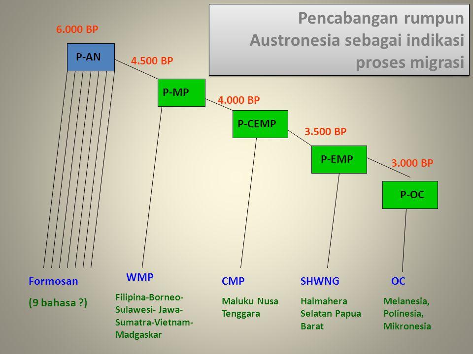 P-AN P-MP P-CEMP P-EMP P-OC 6.000 BP 4.500 BP 4.000 BP 3.500 BP 3.000 BP Formosan (9 bahasa ?) WMP Filipina-Borneo- Sulawesi- Jawa- Sumatra-Vietnam- M