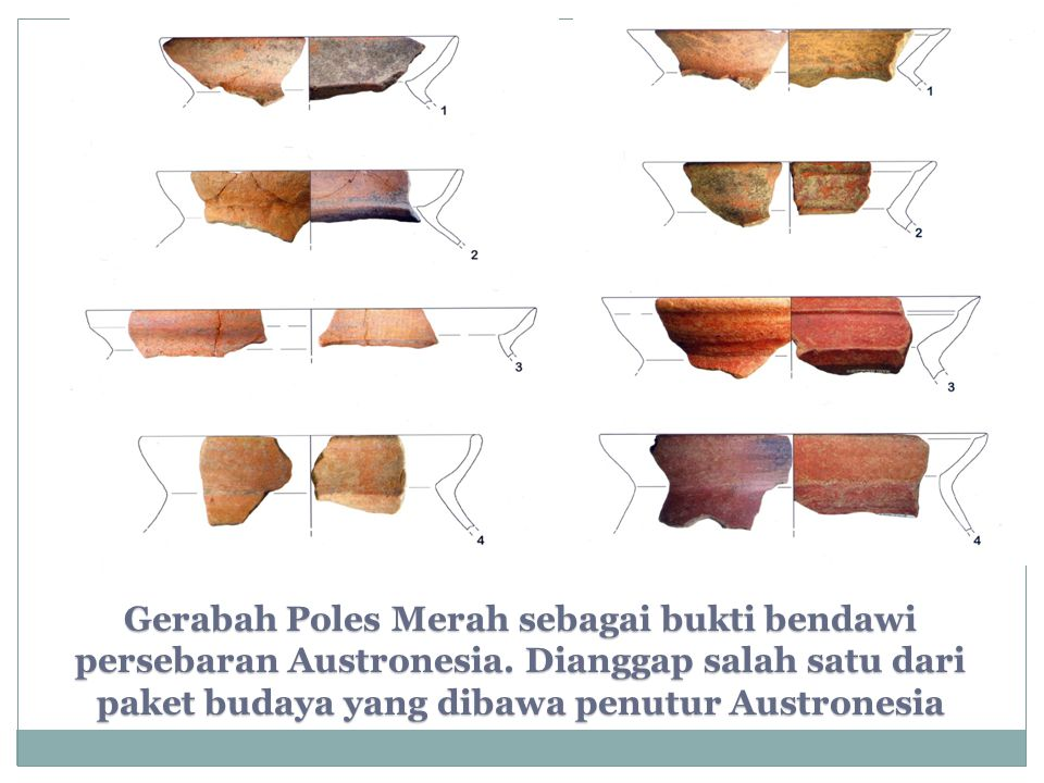 Anaro Site Circle stamped pottery from Taiwan compared to that of Anaro (the Philippines) Slate and Nephrite