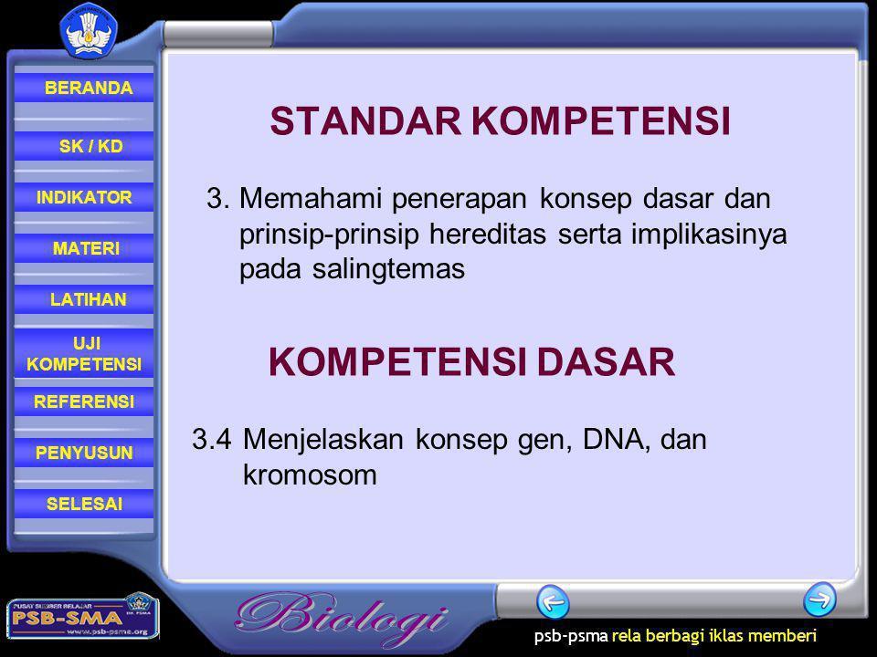 psb-psma rela berbagi iklas memberi REFERENSI LATIHAN MATERI PENYUSUN INDIKATOR SK / KD UJI KOMPETENSI BERANDA SELESAI Bentuk Kromosom Tipe Kromosom Autosom kromoson tubuh (jumlahnya 2n-2) Gonosom kromosom seks (jumlahnya 2)