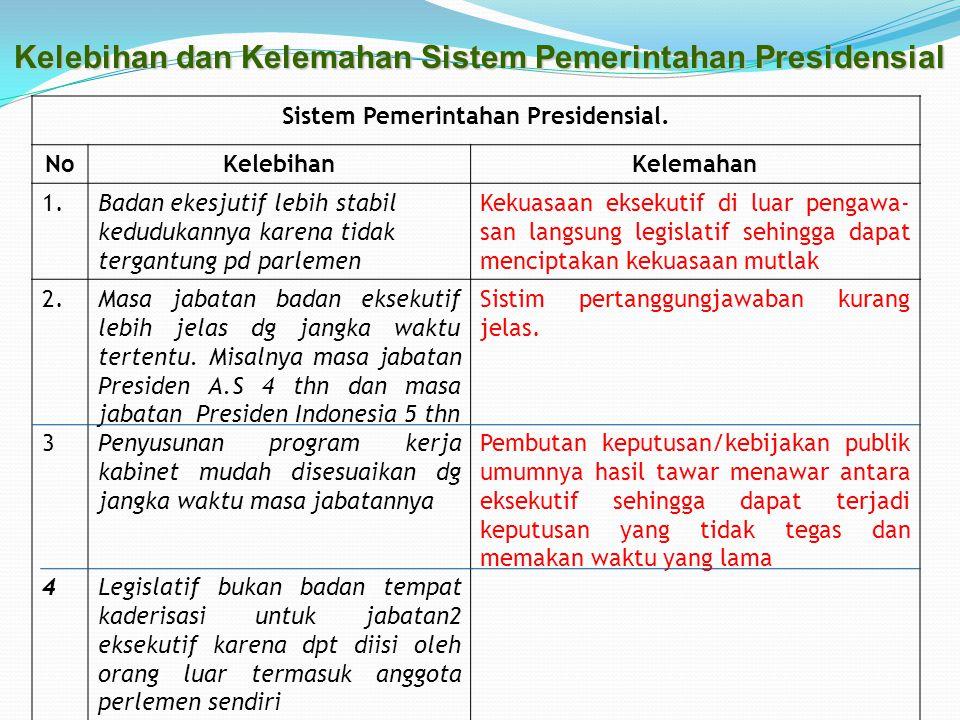 Kelebihan dan Kelemahan Sistem Pemerintahan Parlementer Sistem Pemerintahan Parlemeter. No KelebihanKelemahan 1.Pembuatan kebijakan dapat dita- ngani