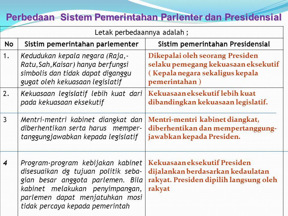 Kelebihan dan Kelemahan Sistem Pemerintahan Presidensial Sistem Pemerintahan Presidensial. No KelebihanKelemahan 1.Badan ekesjutif lebih stabil kedudu