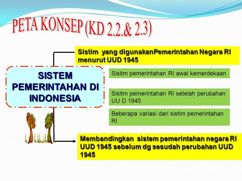 (Indikator) Hasil Yang Diharapkan :  Menguraikan sistem pemerintahan Negara Republik Indonesia menurut UUD 1945.  Mendeskripsikan struktur ketataneg