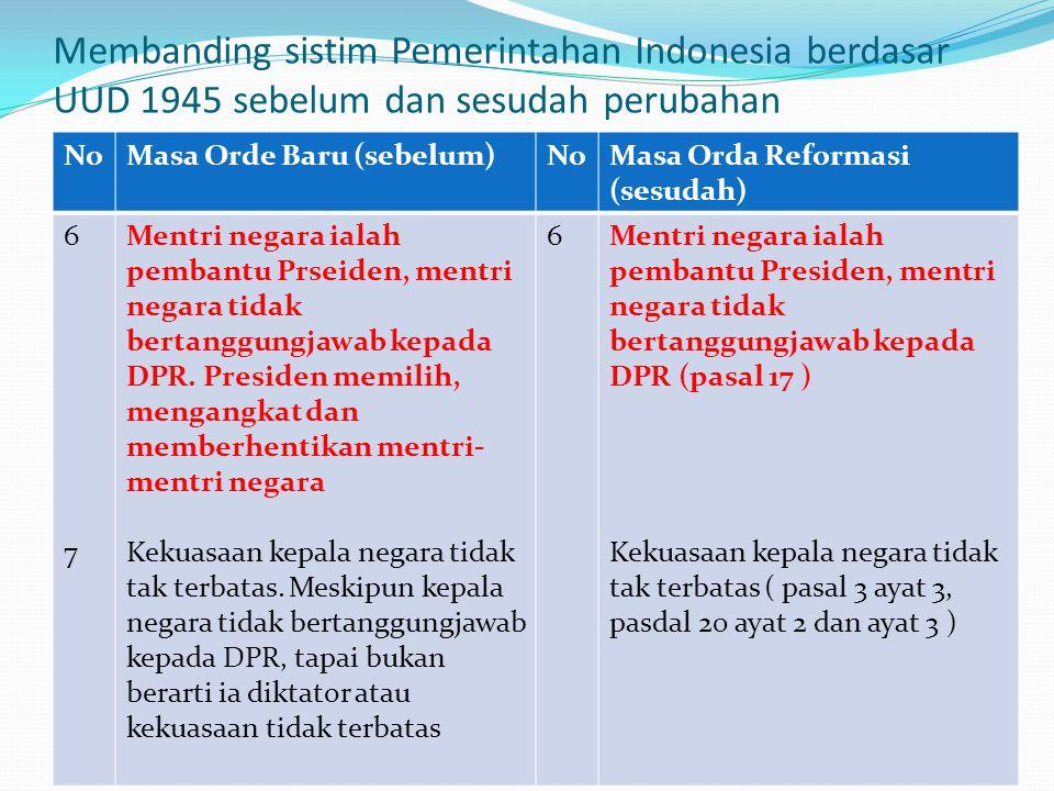 Membanding sistim Pemerintahan Indonesia berdasar UUD 1945 sebelum dan sesudah perubahan NoMasa Orde Baru ( sebelum )NoMasa Orde Reformasi (sesudah) 4