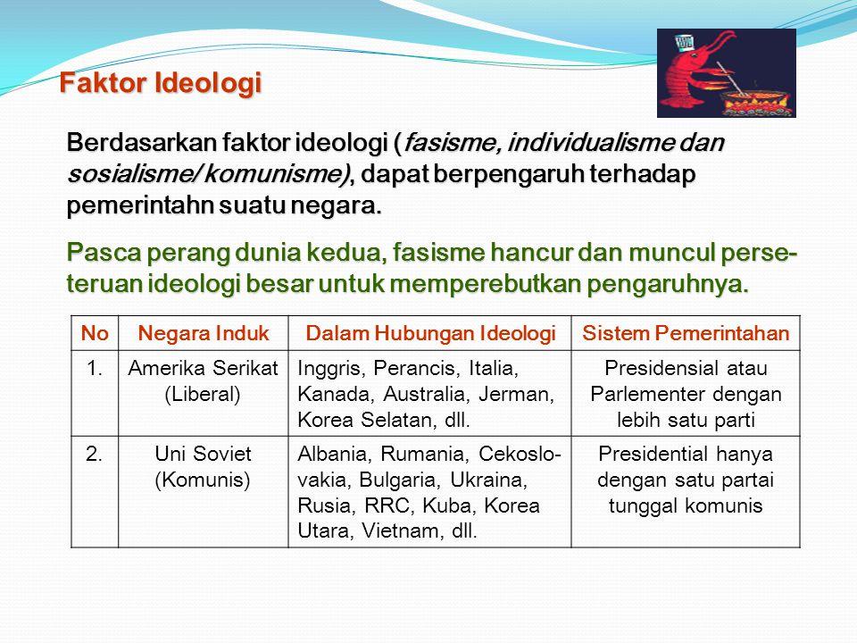 No Negara Induk Negara Dalam Hubungan Sejarah Sistem Pemerintahan ...