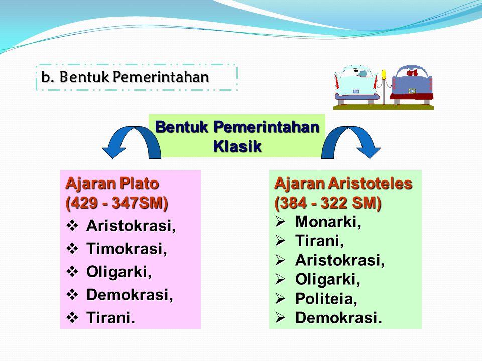 b.Bentuk Pemerintahan Bentuk Pemerintahan Klasik Ajaran Plato (429 - 347SM)  Aristokrasi,  Timokrasi,  Oligarki,  Demokrasi,  Tirani.