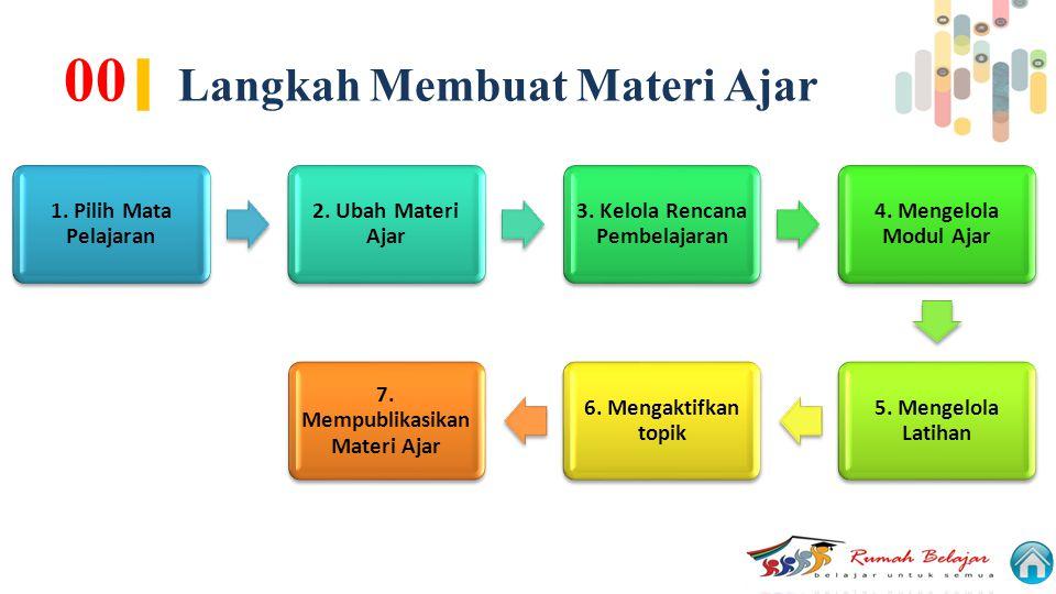00 | Langkah Membuat Materi Ajar 1. Pilih Mata Pelajaran 2. Ubah Materi Ajar 3. Kelola Rencana Pembelajaran 4. Mengelola Modul Ajar 5. Mengelola Latih
