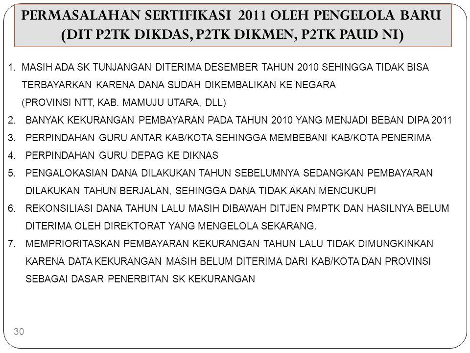30 PERMASALAHAN SERTIFIKASI 2011 OLEH PENGELOLA BARU (DIT P2TK DIKDAS, P2TK DIKMEN, P2TK PAUD NI) 1.MASIH ADA SK TUNJANGAN DITERIMA DESEMBER TAHUN 2010 SEHINGGA TIDAK BISA TERBAYARKAN KARENA DANA SUDAH DIKEMBALIKAN KE NEGARA (PROVINSI NTT, KAB.
