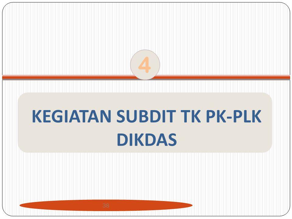 38 KEGIATAN SUBDIT TK PK-PLK DIKDAS 4