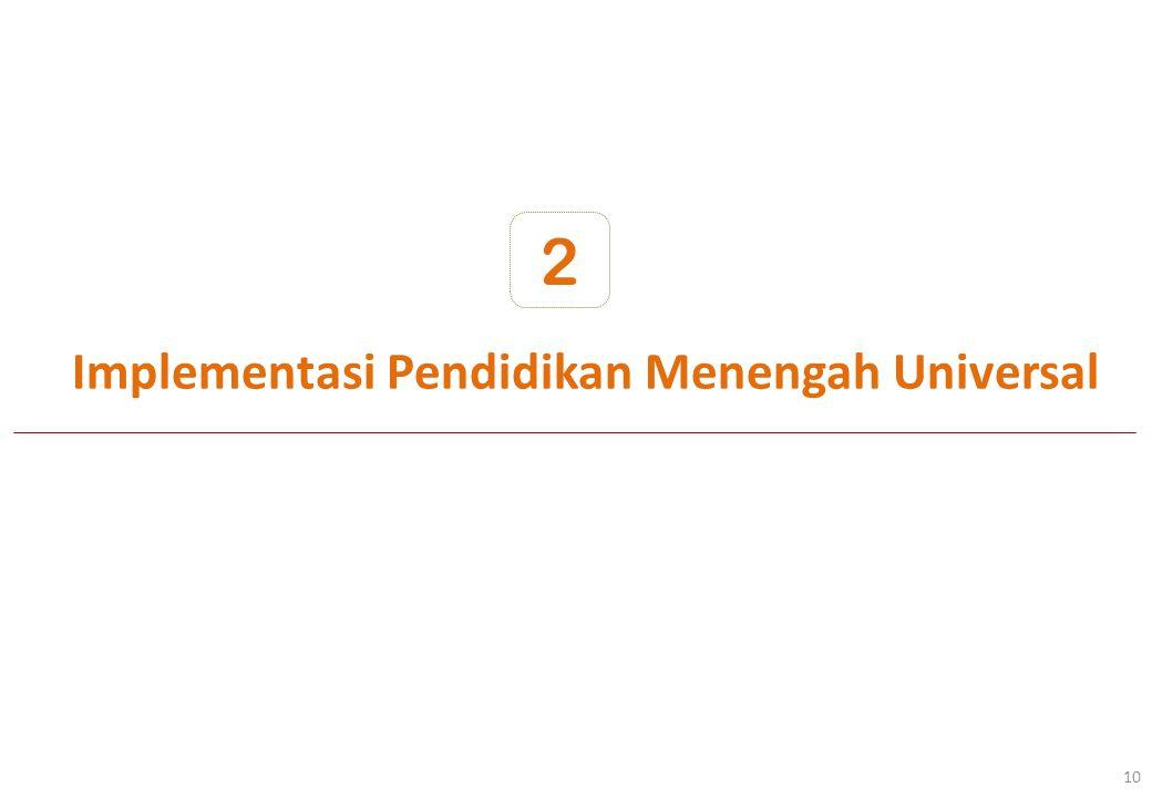 Implementasi Pendidikan Menengah Universal 10 2