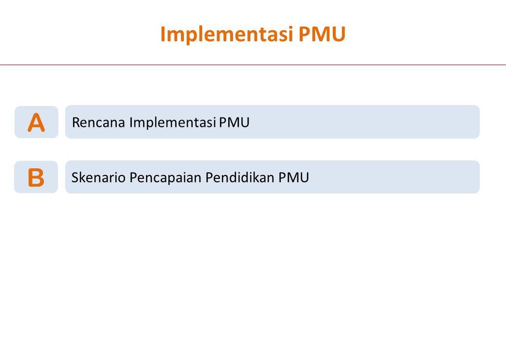 Implementasi PMU Skenario Pencapaian Pendidikan PMU B Rencana Implementasi PMU A