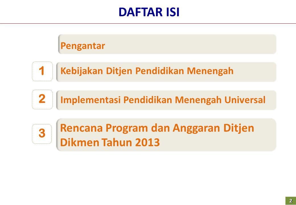 Rencana Program dan Anggaran Ditjen Dikmen Tahun 2013 DAFTAR ISI 2 1 Kebijakan Ditjen Pendidikan Menengah Implementasi Pendidikan Menengah Universal Pengantar 3 2