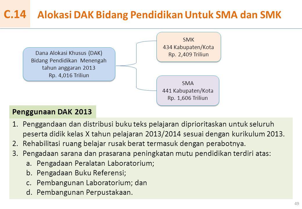 49 Alokasi DAK Bidang Pendidikan Untuk SMA dan SMK C.14 Dana Alokasi Khusus (DAK) Bidang Pendidikan Menengah tahun anggaran 2013 Rp.