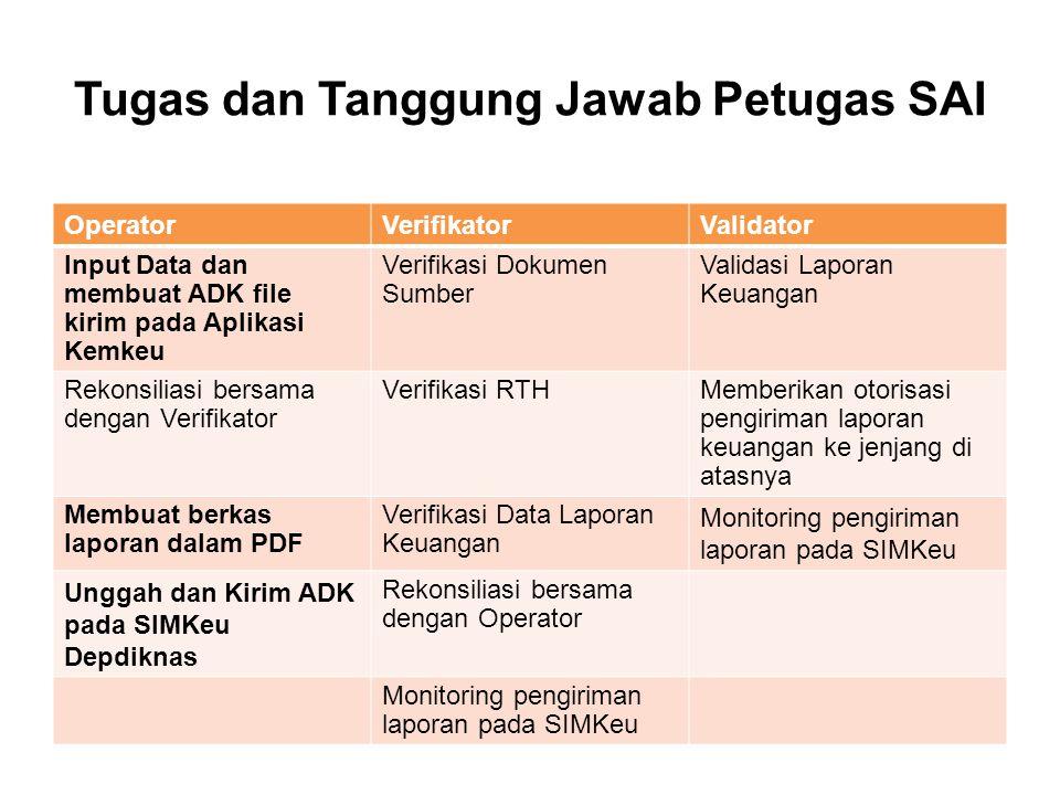 Tugas dan Tanggung Jawab Petugas SAI OperatorVerifikatorValidator Input Data dan membuat ADK file kirim pada Aplikasi Kemkeu Verifikasi Dokumen Sumber