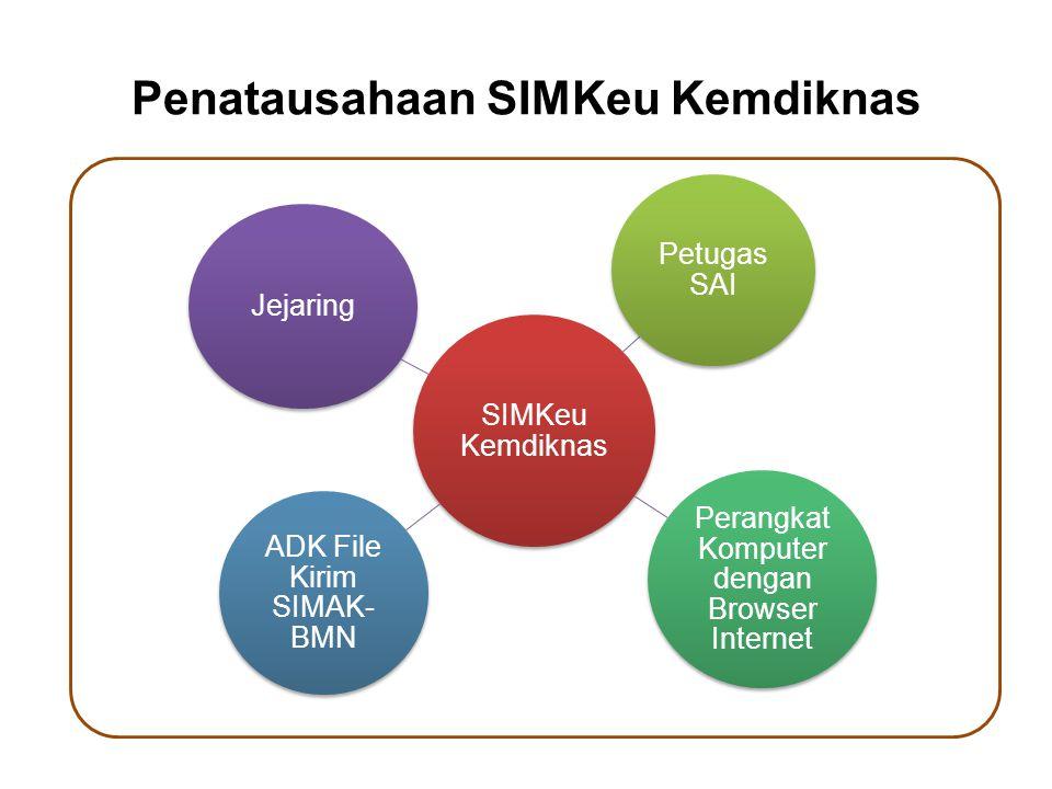 ADK File Kirim Pengiriman Berjenjang Ketentuan penamaan ADK file kirim yang dihasilkan dari aplikasi SIMAK- BMN untuk UAKPB ke tingkat UAPPB-W/UAPPB-E1, yang dikirimkan melalui SIMKeu Kementerian Pendidikan Nasional adalah SMTn023eewwwwssssss000JK.yy dimana: –SMTn = Semester 1 atau 2; –023= Kode Bagian Anggaran (023 = BA Kemdiknas); –ee= Kode Eselon 1; –wwww= Kode Wilayah; –ssssss= Kode Satker; –000= Kode UAPKPB; –JK= Jenis Kewenangan, sesuai dengan jenisnya yaitu KP untuk Kantor Pusat, KD untuk Kantor Daerah, DK untuk Dekonsentrasi, dan TP untuk Tugas Pembantuan; –yy=Dua angka terakhir tahun anggaran; Contoh nama berkas adalah sebagai berikut: ADK file kirim Semester 1 TA 2009 Satker BPPNFI Regional I Medan dengan kode Satker 538239 adalah SMT1023050700538239000KD.09